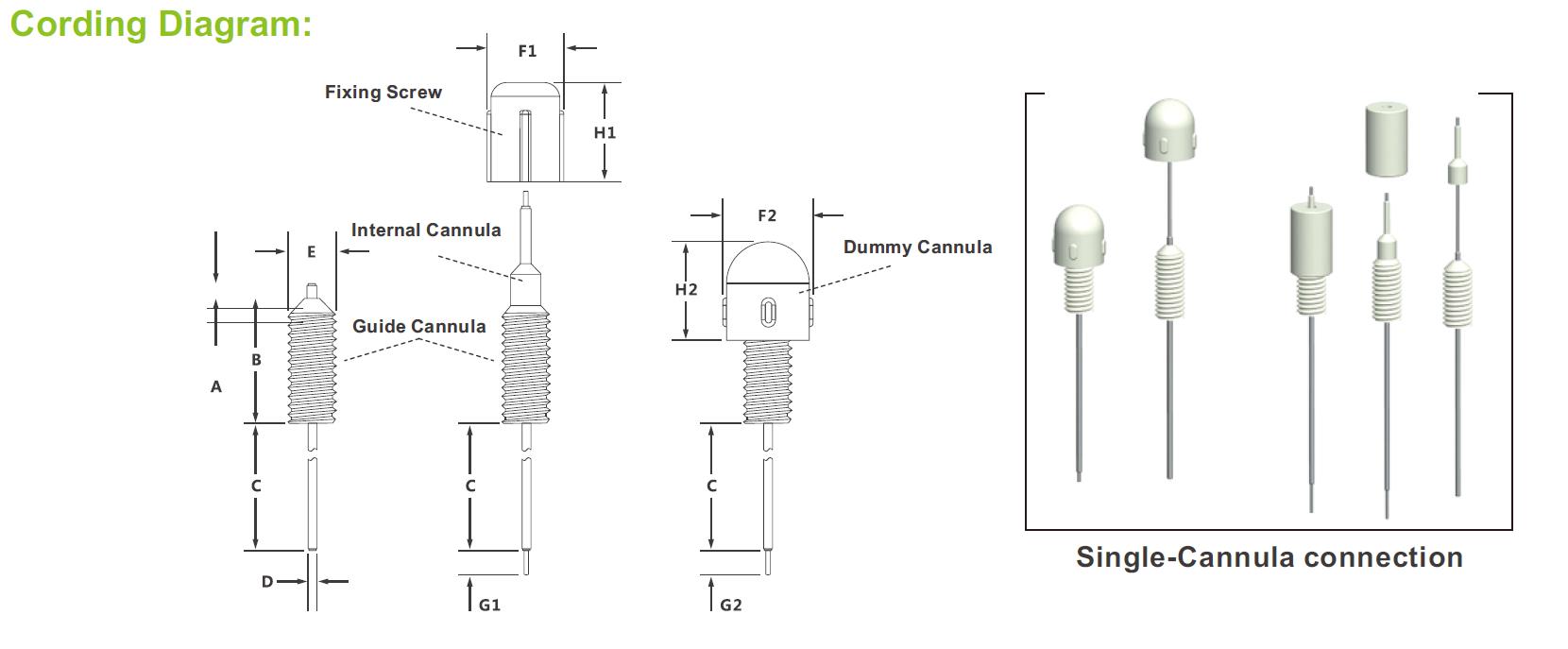 cording-diagrm